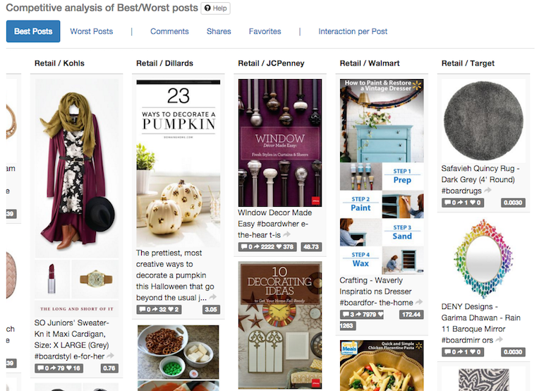 How to analyze Pinterest account - analyzing best and worst content for top retailers