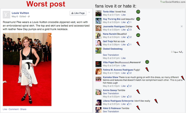 best worst Facebook posts Louis Vuitton