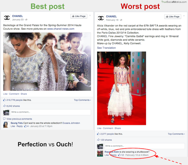 best worst Facebook posts Chanel