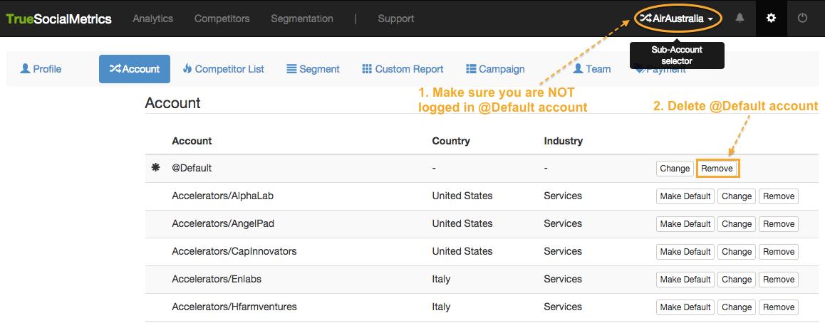 deleting default account