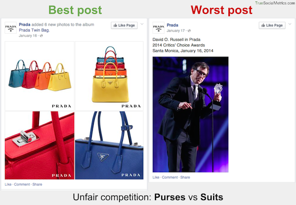 best worst Facebook posts Prada
