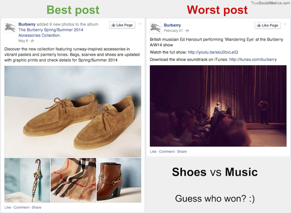 best worst Facebook posts Burberry